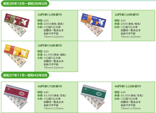 1960年から発行された最初の図書券。20円券が複数枚つづられた、回数券のような形式だ(過去に発行した図書券(図書カードNEXT)