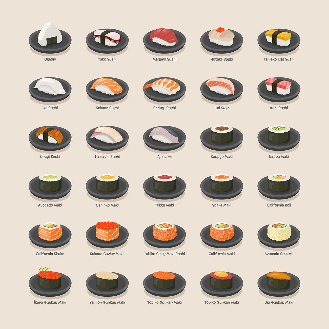 みんな大好き回転寿司チェーン、あなたが一番好きなのはどこ?【アンケート】(要約) | ねとらぼ調査隊