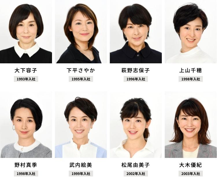 トークがうまい女性アナウンサーランキングTOP34(画像は『テレビ朝日 女性アナウンサー一覧』より引用)
