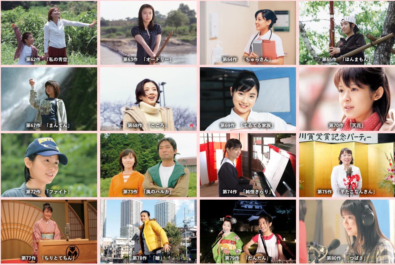 【NHK連続テレビ小説】「2000年代の朝ドラ」で一番好きな主題歌は? | ねとらぼ調査隊