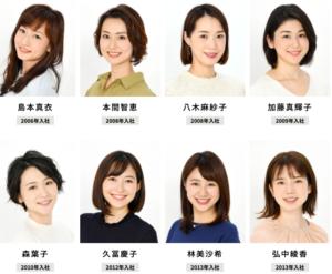 【テレ朝女性アナ】報道向きだと思う「テレビ朝日の女性アナウンサー」ランキングTOP36! 1位は「林美沙希」さん!【2021年最新投票結果】
