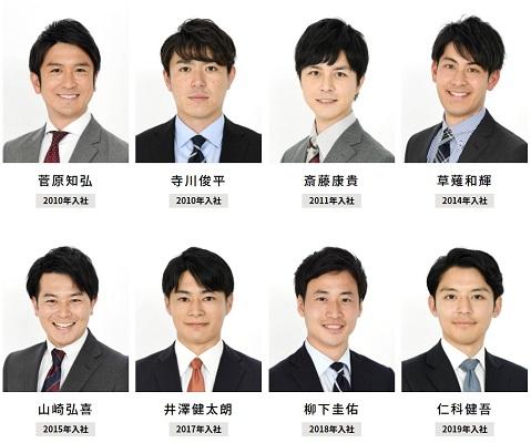画像は「テレビ朝日アナウンサーズ」より引用
