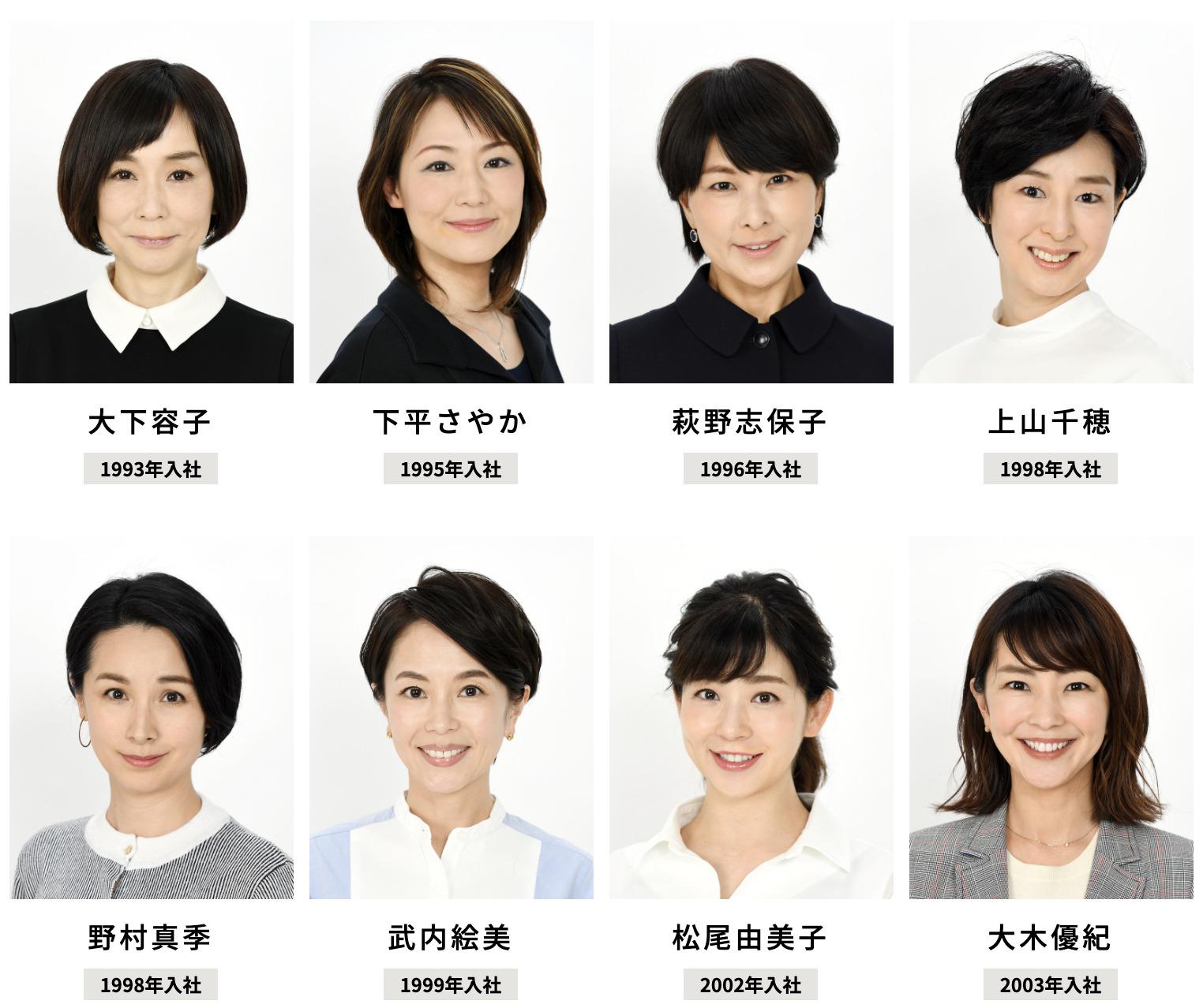 「テレビ朝日」朝の顔といえばどの女性アナウンサー? | ねとらぼ調査隊